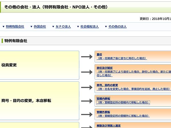 法務局のホームページ